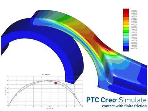 PTC Creo Simulate – 3D Simülasyon ile Zahmetsiz Prototip